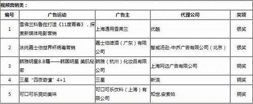 韩雅喜获2011中国艾菲奖铜奖