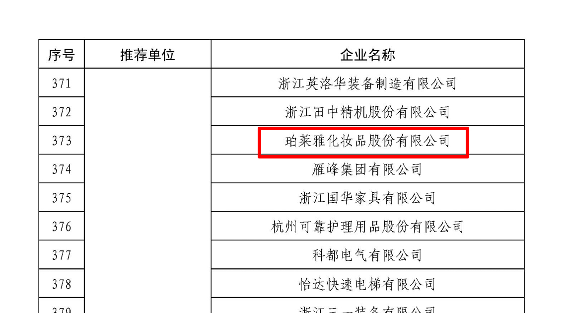 """珀莱雅获批""""2018年度国家知识产权优势企业""""!"""